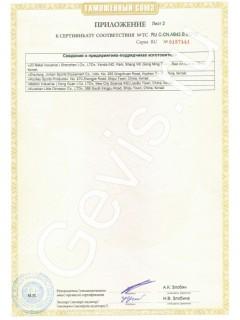 Сертификаты Razor