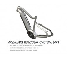 фото модульная рейсовая система Электровелосипед Haibike SDURO Cross 9.0 men 500Wh 11s XT