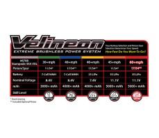фото таблицы скорости радиоуправляемой машины Traxxas Stampede 4x4 1/10 VXL TSM Plus