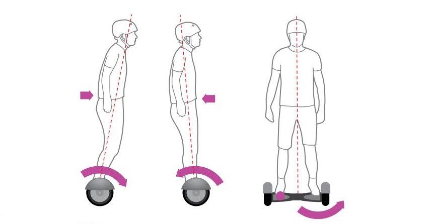 Изображение - На двух колесах электрический kak-katatsya-gyroscooter