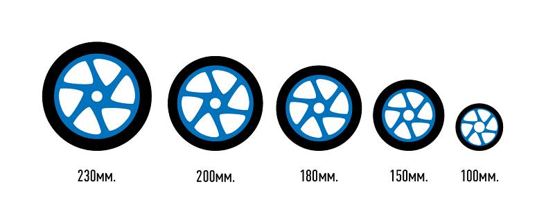 С каким размером колес выбрать самокат?