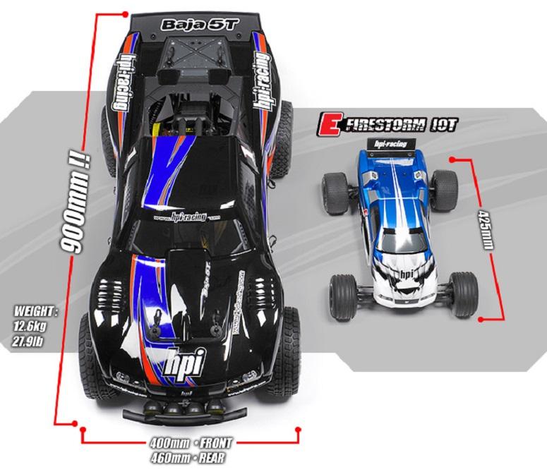 Разница между 5 и 10 масштабом rc машин